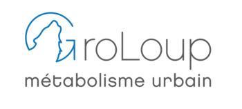 GroLoup