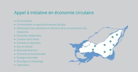 Cartographie des initiatives en économie circulaire de l'agglomération de Montréal